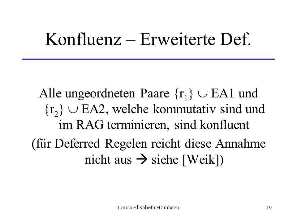 Laura Elisabeth Hombach19 Konfluenz – Erweiterte Def. Alle ungeordneten Paare {r 1 }  EA1 und {r 2 }  EA2, welche kommutativ sind und im RAG termini