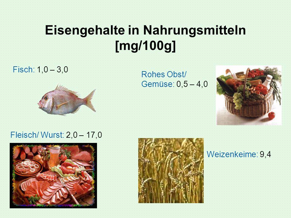 Eisengehalte in Nahrungsmitteln [mg/100g] Fisch: 1,0 – 3,0 Fleisch/ Wurst: 2,0 – 17,0 Rohes Obst/ Gemüse: 0,5 – 4,0 Weizenkeime: 9,4