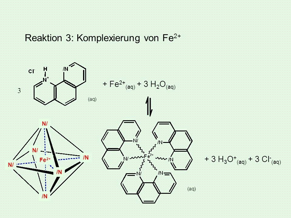 Reaktion 3: Komplexierung von Fe 2+ + Fe 2+ (aq) + 3 H 2 O (aq) + 3 H 3 O + (aq) + 3 Cl - (aq) 3 (aq) Fe 2+ /N N/ /N