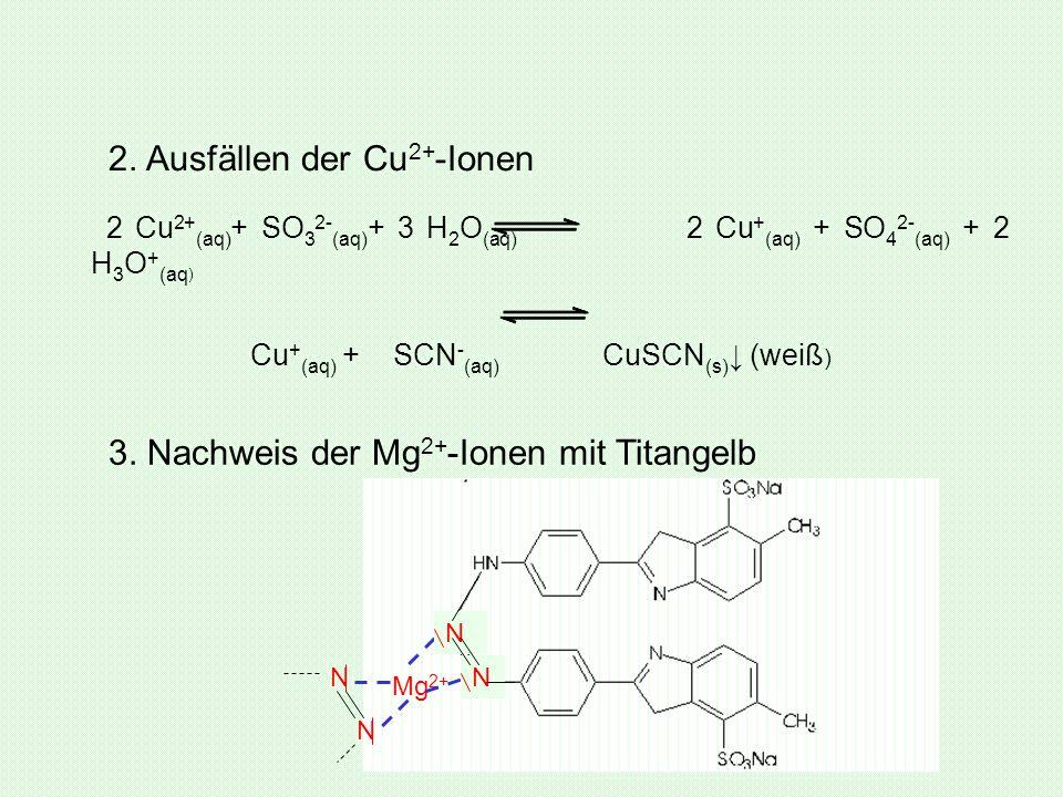 2 Cu 2+ (aq) + SO 3 2- (aq) + 3 H 2 O (aq) 2 Cu + (aq) + SO 4 2- (aq) + 2 H 3 O + (aq ) Cu + (aq) + SCN - (aq) CuSCN (s) ↓ (weiß ) 2. Ausfällen der Cu