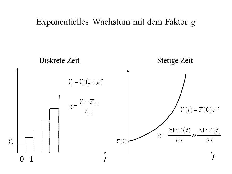 Exponentielles Wachstum mit dem Faktor g 01 Diskrete ZeitStetige Zeit