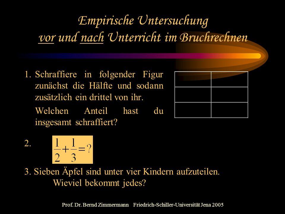 Prof. Dr. Bernd Zimmermann Friedrich-Schiller-Universität Jena 2005 Empirische Untersuchung vor und nach Unterricht im Bruchrechnen 1.Schraffiere in f
