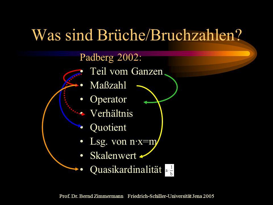 Prof. Dr. Bernd Zimmermann Friedrich-Schiller-Universität Jena 2005 Was sind Brüche/Bruchzahlen? Padberg 2002: Teil vom Ganzen Maßzahl Operator Verhäl