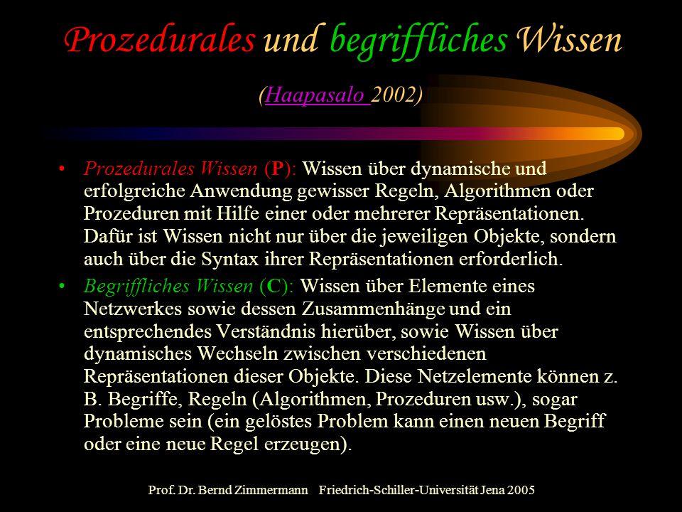 Prof. Dr. Bernd Zimmermann Friedrich-Schiller-Universität Jena 2005 Prozedurales und begriffliches Wissen (Haapasalo 2002)Haapasalo Prozedurales Wisse