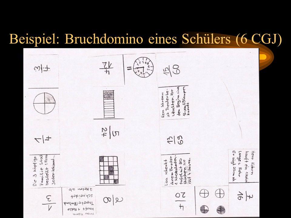 Prof. Dr. Bernd Zimmermann Friedrich-Schiller-Universität Jena 2005 Beispiel: Bruchdomino eines Schülers (6 CGJ)