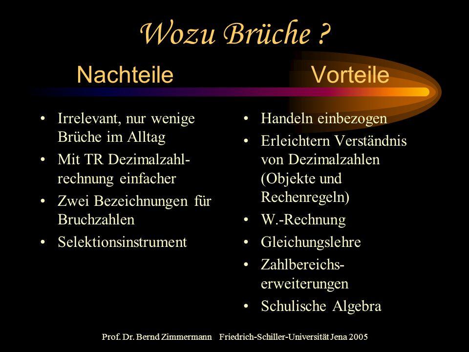 Prof. Dr. Bernd Zimmermann Friedrich-Schiller-Universität Jena 2005 Wozu Brüche ? Nachteile Vorteile Irrelevant, nur wenige Brüche im Alltag Mit TR De