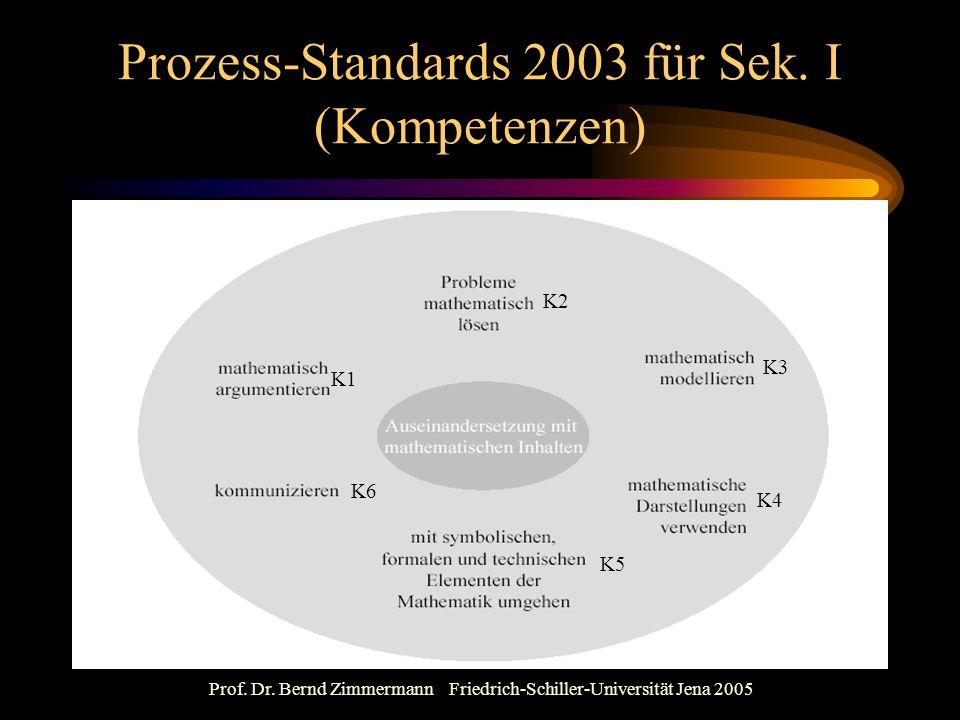 Prof. Dr. Bernd Zimmermann Friedrich-Schiller-Universität Jena 2005 Prozess-Standards 2003 für Sek. I (Kompetenzen) K1 K2 K3 K4 K5 K6