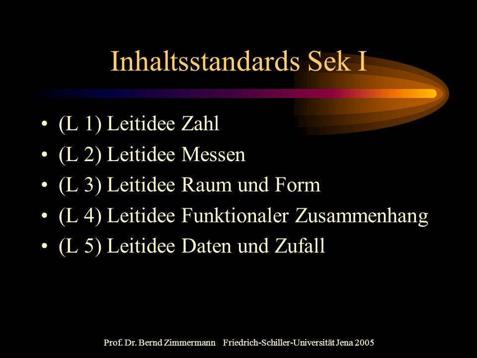 Prof. Dr. Bernd Zimmermann Friedrich-Schiller-Universität Jena 2005 Inhaltsstandards Sek I (L 1) Leitidee Zahl (L 2) Leitidee Messen (L 3) Leitidee Ra