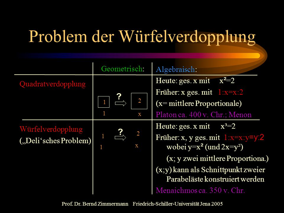 """Prof. Dr. Bernd Zimmermann Friedrich-Schiller-Universität Jena 2005 Quadratverdopplung Würfelverdopplung (""""Deli'sches Problem) Problem der Würfelverdo"""