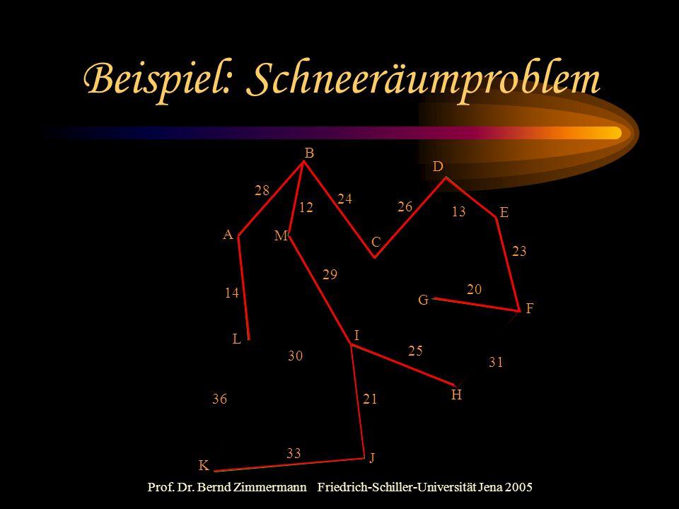 Prof. Dr. Bernd Zimmermann Friedrich-Schiller-Universität Jena 2005 Beispiel: Schneeräumproblem D B 24 28 26 12 E 13 C 23 M A 14 29 20 G F L I 30 25 3
