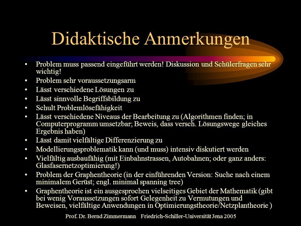 Prof. Dr. Bernd Zimmermann Friedrich-Schiller-Universität Jena 2005 Didaktische Anmerkungen Problem muss passend eingeführt werden! Diskussion und Sch