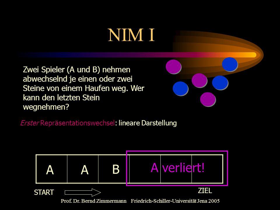 Prof. Dr. Bernd Zimmermann Friedrich-Schiller-Universität Jena 2005 NIM I Zwei Spieler (A und B) nehmen abwechselnd je einen oder zwei Steine von eine
