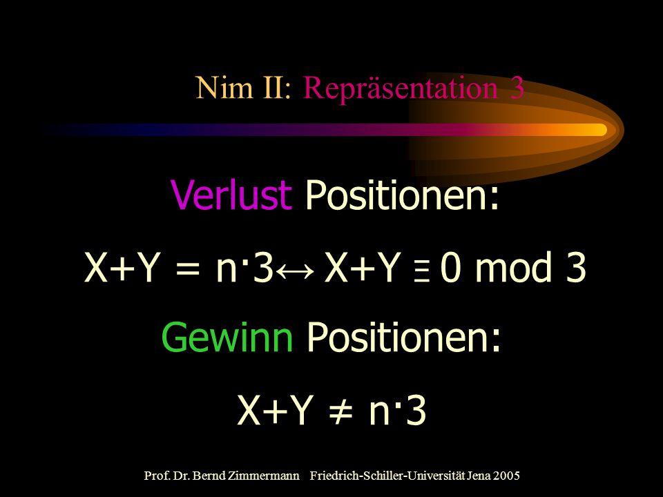 Prof. Dr. Bernd Zimmermann Friedrich-Schiller-Universität Jena 2005 Nim II: Repräsentation 3 Verlust Positionen: X+Y = n·3 ↔ X+Y Ξ 0 mod 3 Gewinn Posi