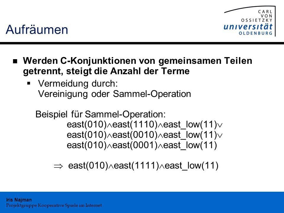 Iris Najman Projektgruppe Kooperative Spiele im Internet Aufräumen n Werden C-Konjunktionen von gemeinsamen Teilen getrennt, steigt die Anzahl der Terme  Vermeidung durch: Vereinigung oder Sammel-Operation Beispiel für Sammel-Operation: east(010)  east(1110)  east_low(11)  east(010)  east(0010)  east_low(11)  east(010)  east(0001)  east_low(11)  east(010)  east(1111)  east_low(11)