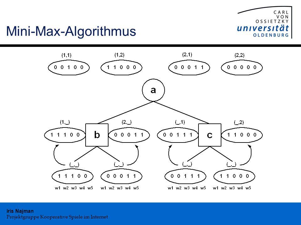 Iris Najman Projektgruppe Kooperative Spiele im Internet Mini-Max-Algorithmus