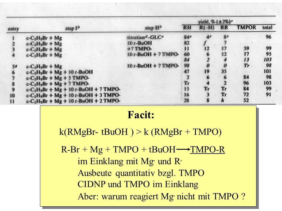 Facit: k(RMgBr- tBuOH ) > k (RMgBr + TMPO) R-Br + Mg + TMPO + tBuOH TMPO-R im Einklang mit Mg. und R. Ausbeute quantitativ bzgl. TMPO CIDNP und TMPO i