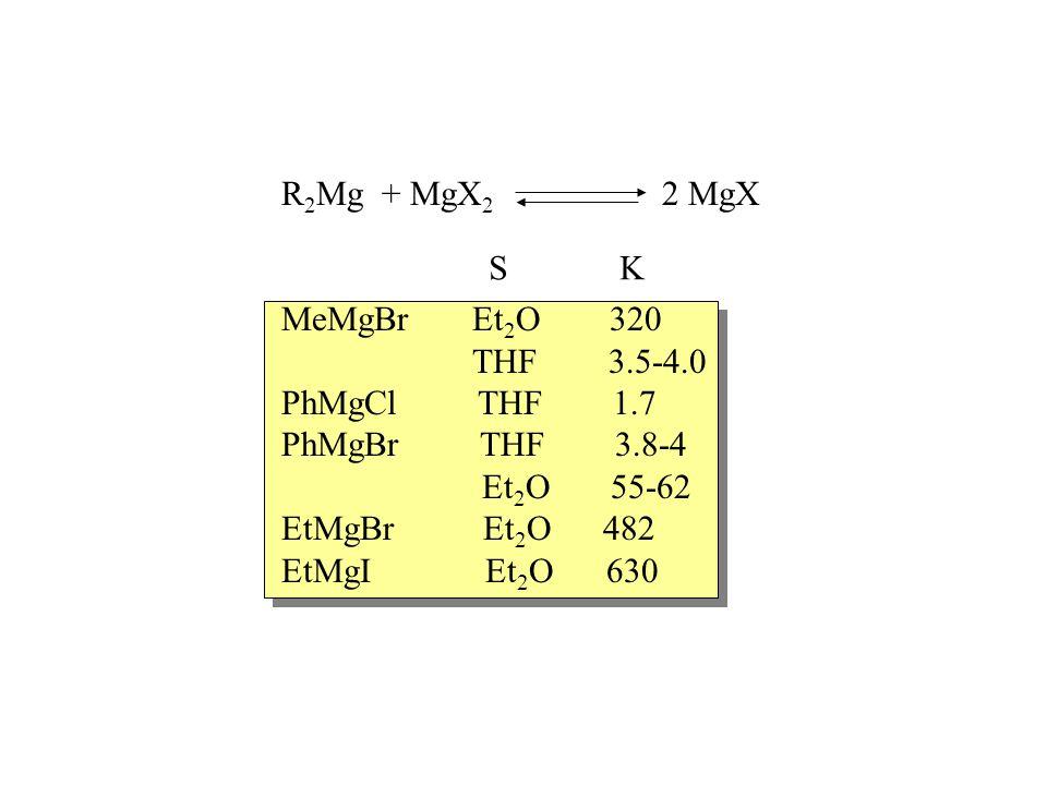 R 2 Mg + MgX 2 2 MgX MeMgBr Et 2 O 320 THF 3.5-4.0 PhMgCl THF 1.7 PhMgBr THF 3.8-4 Et 2 O 55-62 EtMgBr Et 2 O 482 EtMgI Et 2 O 630 SK
