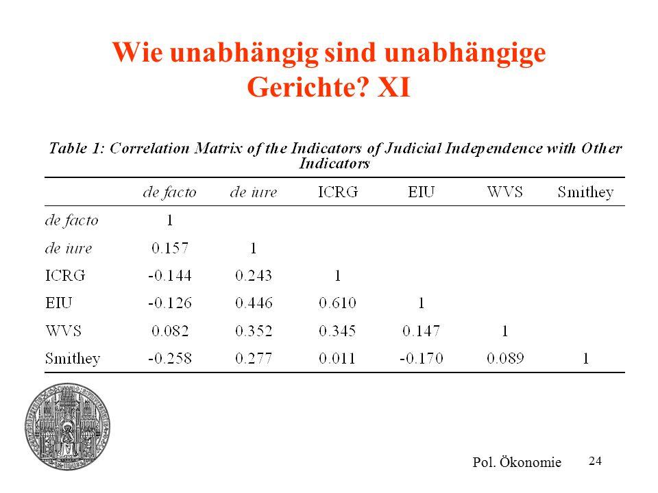 24 Wie unabhängig sind unabhängige Gerichte? XI Pol. Ökonomie