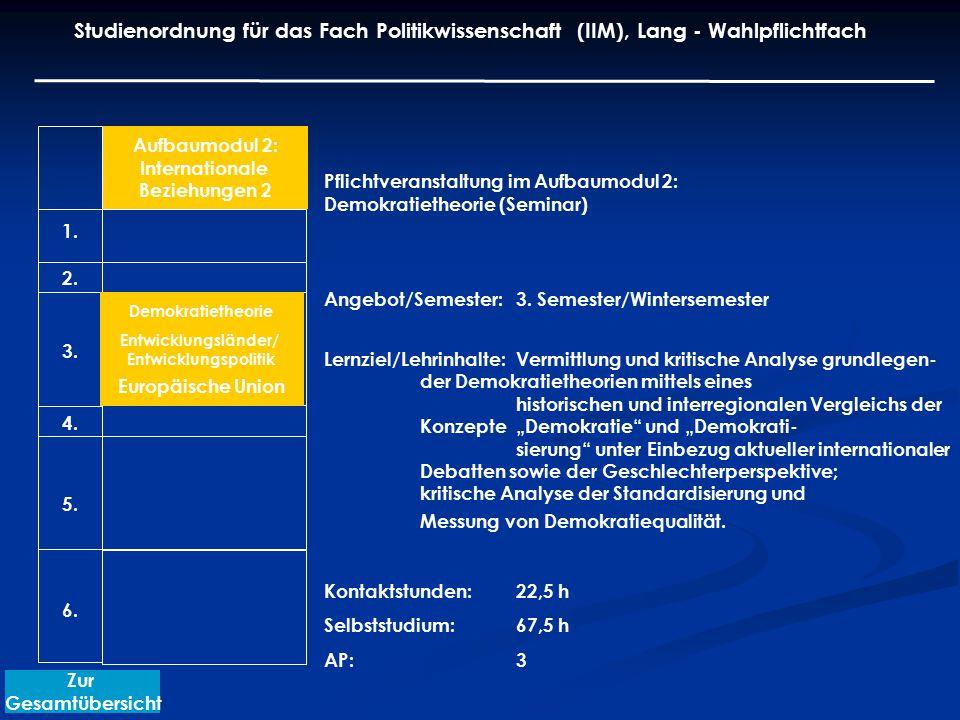 Pflichtveranstaltung im Aufbaumodul 2: Demokratietheorie (Seminar) Angebot/Semester: 3. Semester/Wintersemester Lernziel/Lehrinhalte:Vermittlung und k