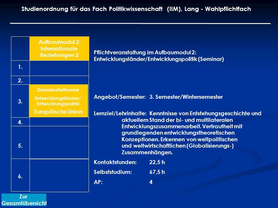 Pflichtveranstaltung im Aufbaumodul 2: Entwicklungsländer/Entwicklungspolitik (Seminar) Angebot/Semester: 3. Semester/Wintersemester Lernziel/Lehrinha