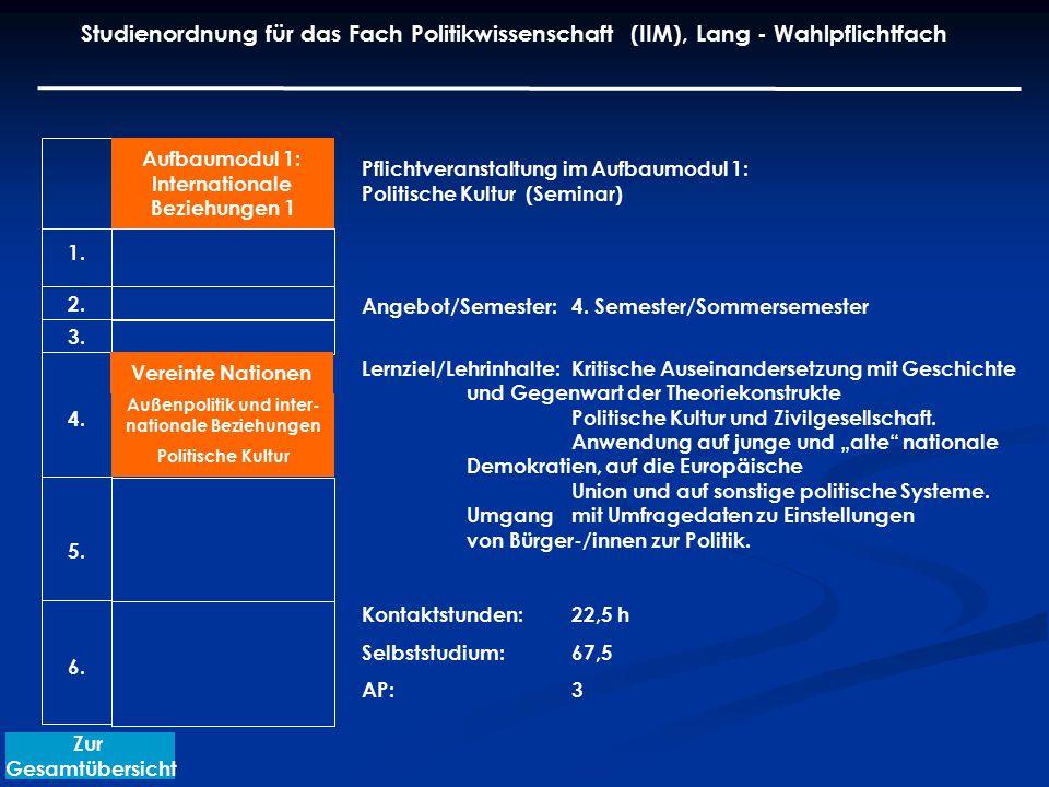 Pflichtveranstaltung im Aufbaumodul 1: Politische Kultur (Seminar) Angebot/Semester: 4.