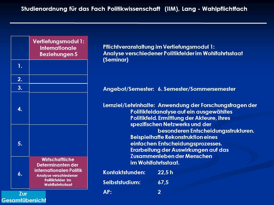 Vertiefungsmodul 1: Internationale Beziehungen 5 Analyse verschiedener Politikfelder im Wohlfahrtsstaat Zur Gesamtübersicht 1.