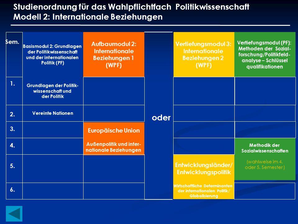 Studienordnung für das Wahlpflichtfach Politikwissenschaft Modell 2: Internationale Beziehungen Basismodul 2: Grundlagen der Politikwissenschaft und d
