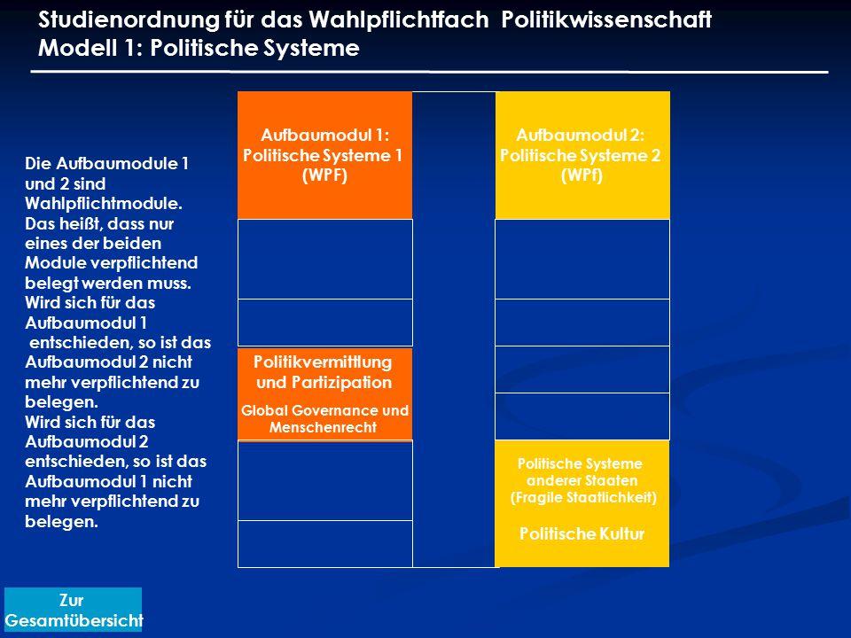Studienordnung für das Wahlpflichtfach Politikwissenschaft Modell 1: Politische Systeme Aufbaumodul 1: Politische Systeme 1 (WPF) Aufbaumodul 2: Polit