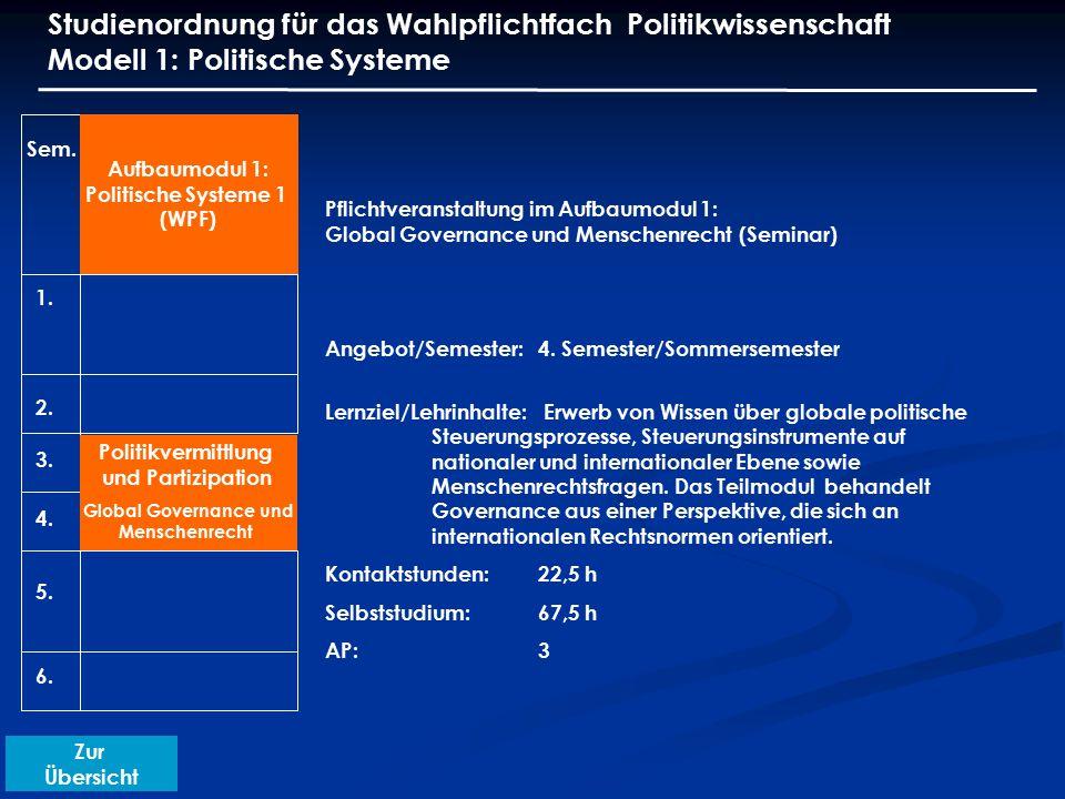 Studienordnung für das Wahlpflichtfach Politikwissenschaft Modell 1: Politische Systeme Aufbaumodul 1: Politische Systeme 1 (WPF) Politikvermittlung u