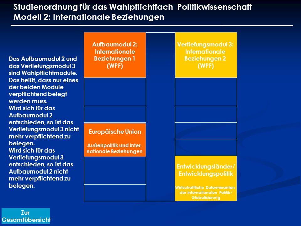 Studienordnung für das Wahlpflichtfach Politikwissenschaft Modell 2: Internationale Beziehungen Das Aufbaumodul 2 und das Vertiefungsmodul 3 sind Wahl