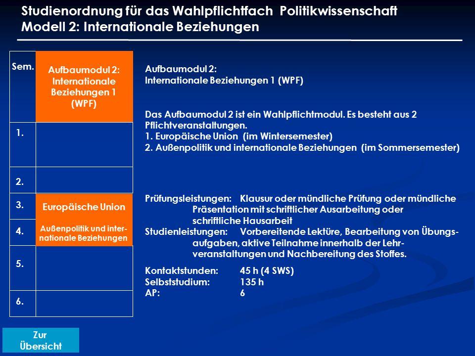 Studienordnung für das Wahlpflichtfach Politikwissenschaft Modell 2: Internationale Beziehungen Aufbaumodul 2: Internationale Beziehungen 1 (WPF) Das Aufbaumodul 2 ist ein Wahlpflichtmodul.