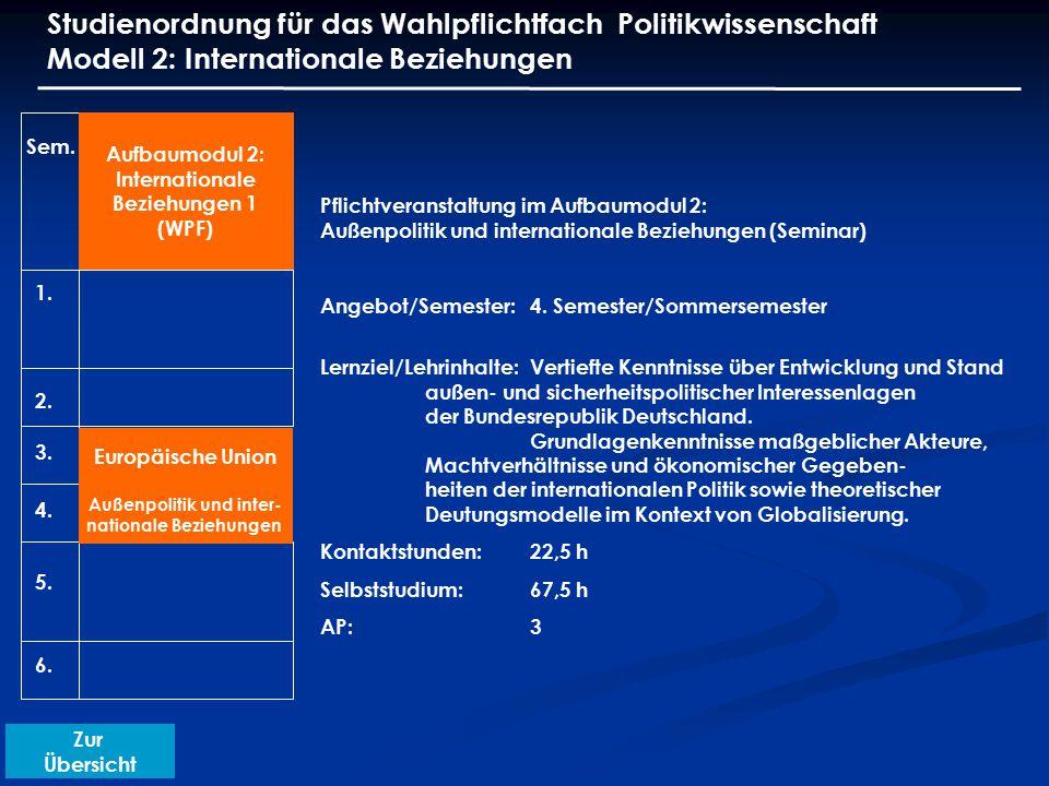 Studienordnung für das Wahlpflichtfach Politikwissenschaft Modell 2: Internationale Beziehungen Aufbaumodul 2: Internationale Beziehungen 1 (WPF) Euro