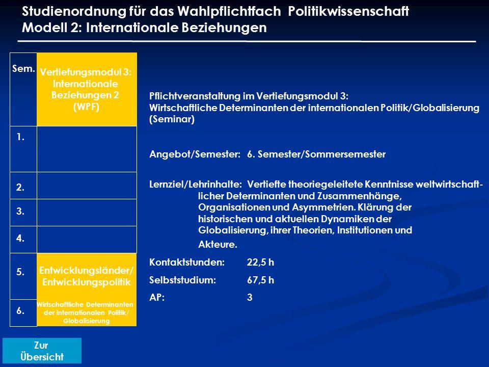 Studienordnung für das Wahlpflichtfach Politikwissenschaft Modell 2: Internationale Beziehungen Vertiefungsmodul 3: Internationale Beziehungen 2 (WPF)
