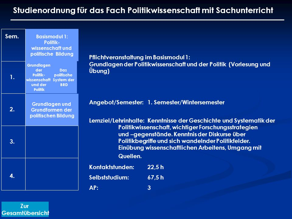 Studienordnung für das Fach Politikwissenschaft mit Sachunterricht Basismodul 1: Politik- wissenschaft und politische Bildung Sem.