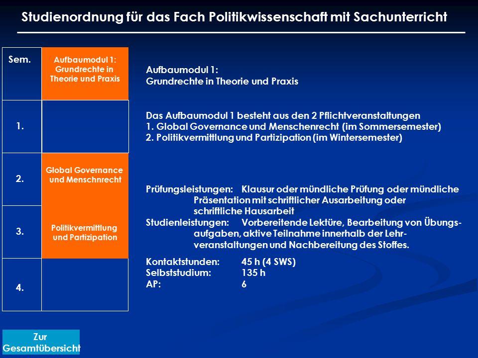 Studienordnung für das Fach Politikwissenschaft mit Sachunterricht Sem. 1. 2. 3. 4. Aufbaumodul 1: Grundrechte in Theorie und Praxis Das Aufbaumodul 1