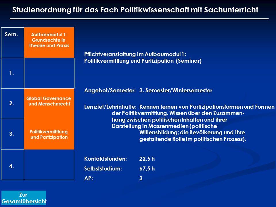 Studienordnung für das Fach Politikwissenschaft mit Sachunterricht Sem. 1. 2. 3. 4. Aufbaumodul 1: Grundrechte in Theorie und Praxis Global Governance