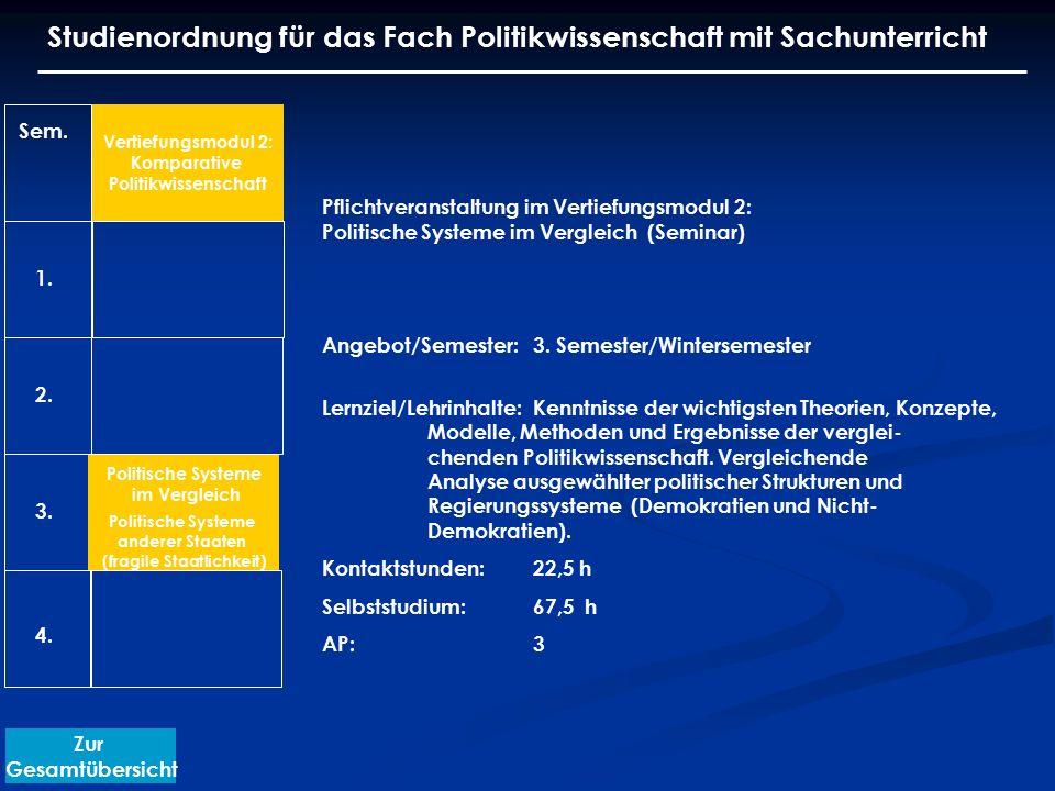 Studienordnung für das Fach Politikwissenschaft mit Sachunterricht Sem. 1. 2. 3. 4. Vertiefungsmodul 2: Komparative Politikwissenschaft Politische Sys