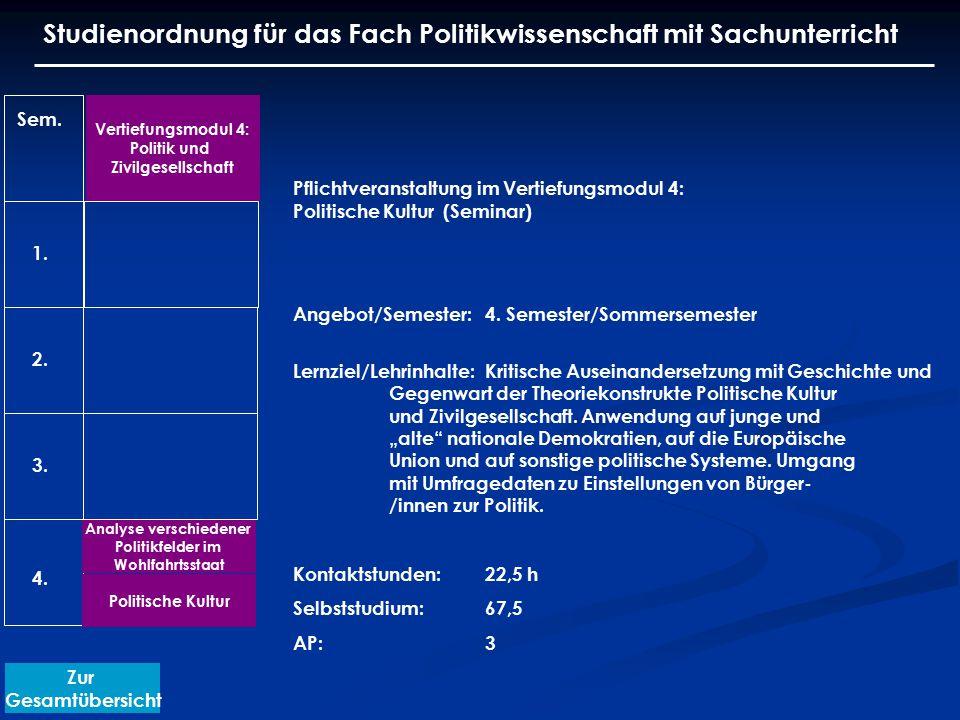 Studienordnung für das Fach Politikwissenschaft mit Sachunterricht Sem. 1. 2. 3. 4. Vertiefungsmodul 4: Politik und Zivilgesellschaft Analyse verschie