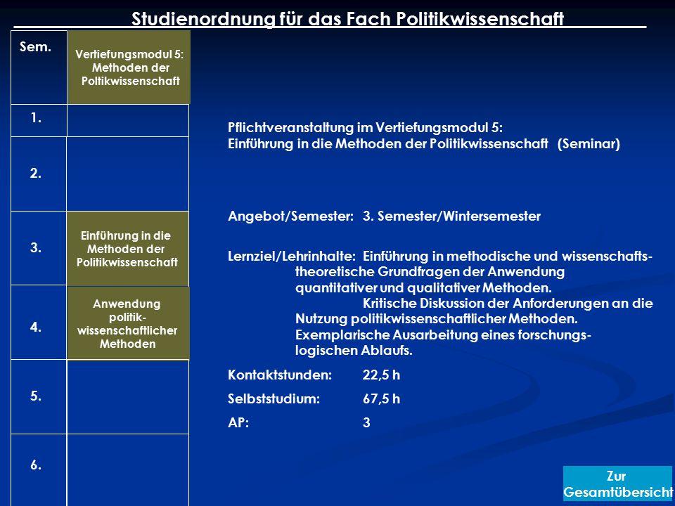 Sem. 1. 2. 3. 4. 5. 6. Vertiefungsmodul 5: Methoden der Poltikwissenschaft Einführung in die Methoden der Politikwissenschaft Anwendung politik- wisse