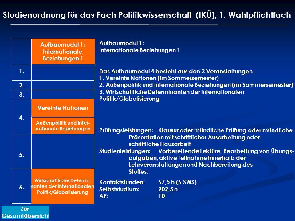 Aufbaumodul 1: Internationale Beziehungen 1 Das Aufbaumodul 4 besteht aus den 3 Veranstaltungen 1.