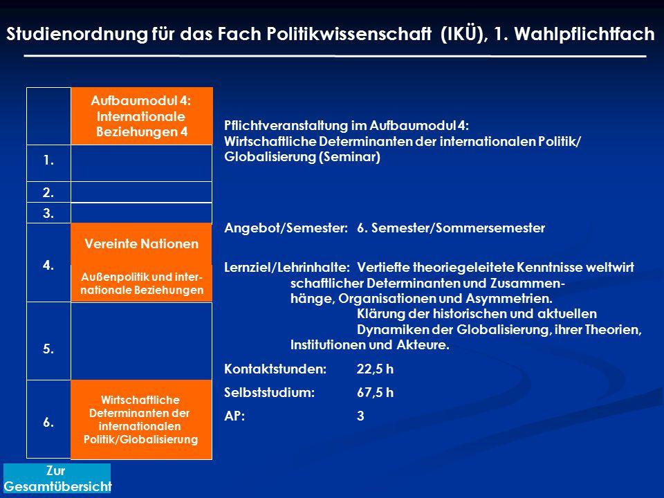 Aufbaumodul 4: Internationale Beziehungen 4 Vereinte Nationen Außenpolitik und inter- nationale Beziehungen 1. 4. 5. 6. 3. 2. Zur Gesamtübersicht Wirt