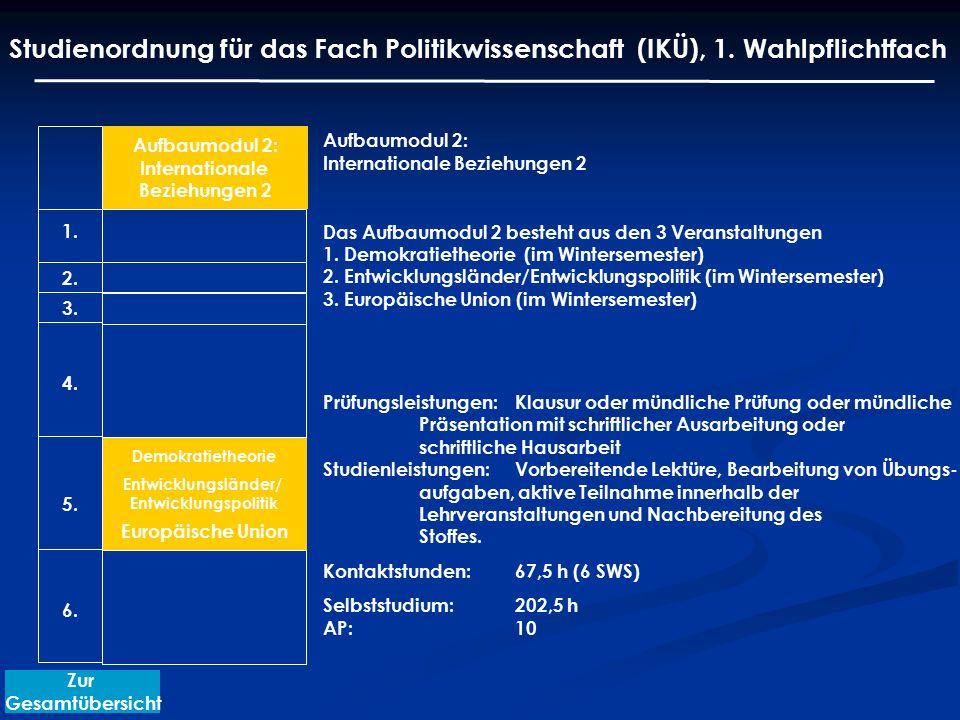 Aufbaumodul 2: Internationale Beziehungen 2 Das Aufbaumodul 2 besteht aus den 3 Veranstaltungen 1. Demokratietheorie (im Wintersemester) 2. Entwicklun