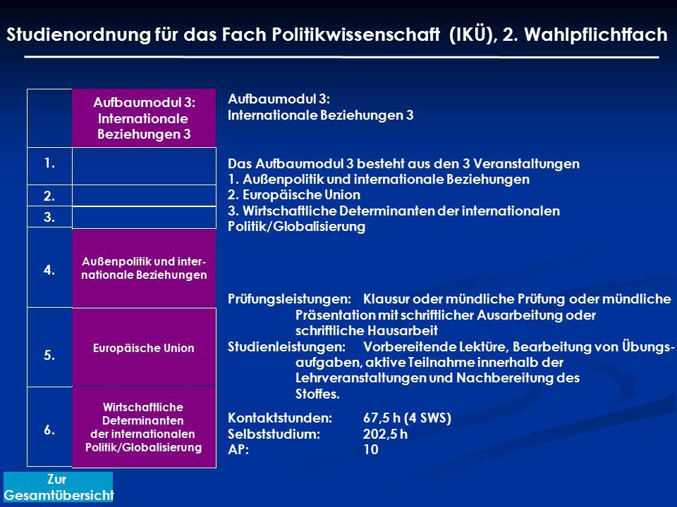 Aufbaumodul 3: Internationale Beziehungen 3 Das Aufbaumodul 3 besteht aus den 3 Veranstaltungen 1. Außenpolitik und internationale Beziehungen 2. Euro