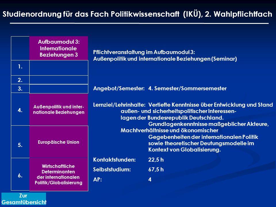 Aufbaumodul 3: Internationale Beziehungen 3 Europäische Union Zur Gesamtübersicht 1. 4. 5. 6. 3. 2. Wirtschaftliche Determinanten der internationalen
