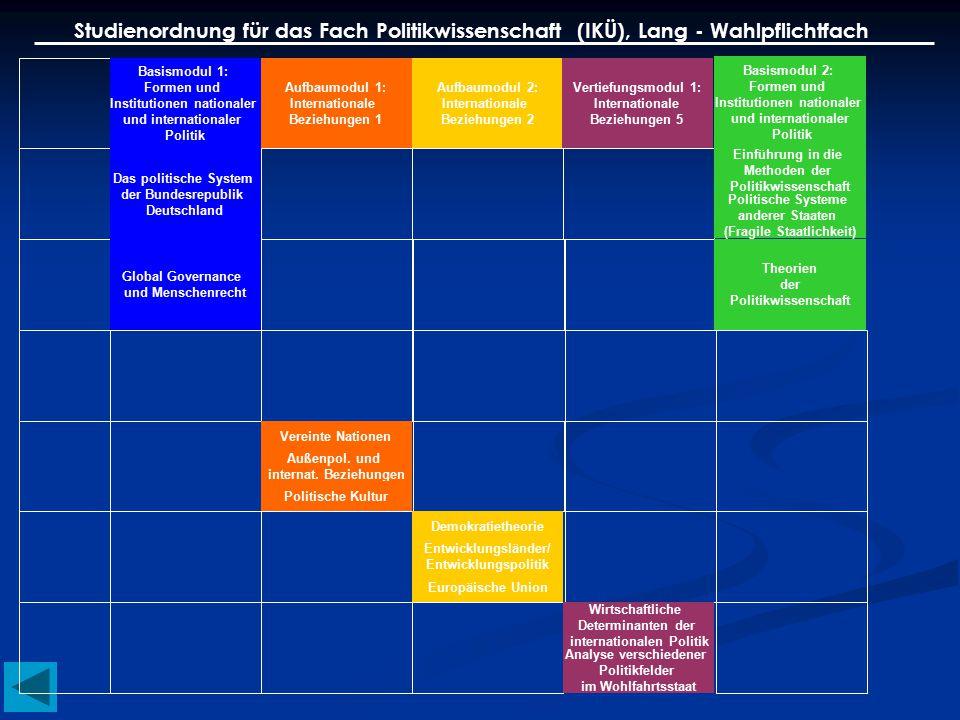 Studienordnung für das Fach Politikwissenschaft (IKÜ), Lang - Wahlpflichtfach Basismodul 1: Formen und Institutionen nationaler und internationaler Po