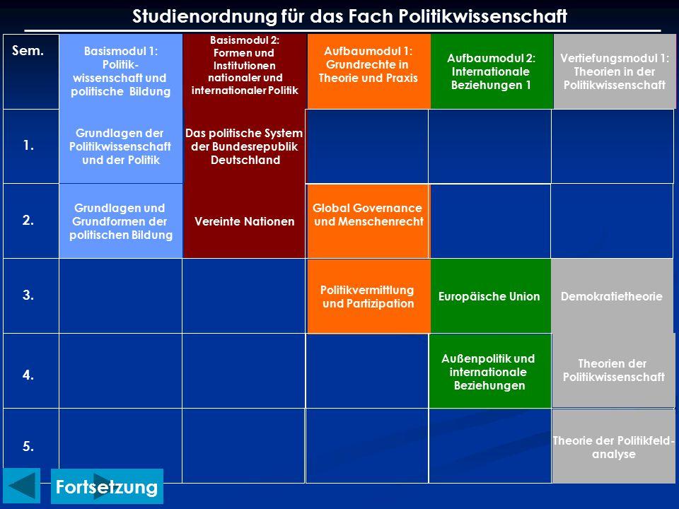 Basismodul 1: Formen und Institutionen nationaler und internationaler Politik Das politische System der BRD Global Governance und Menschenrecht Pflichtveranstaltung im Basismodul 1: Das politische System der Bundesrepublik Deutschland (Seminar) Angebot/Semester: 1.