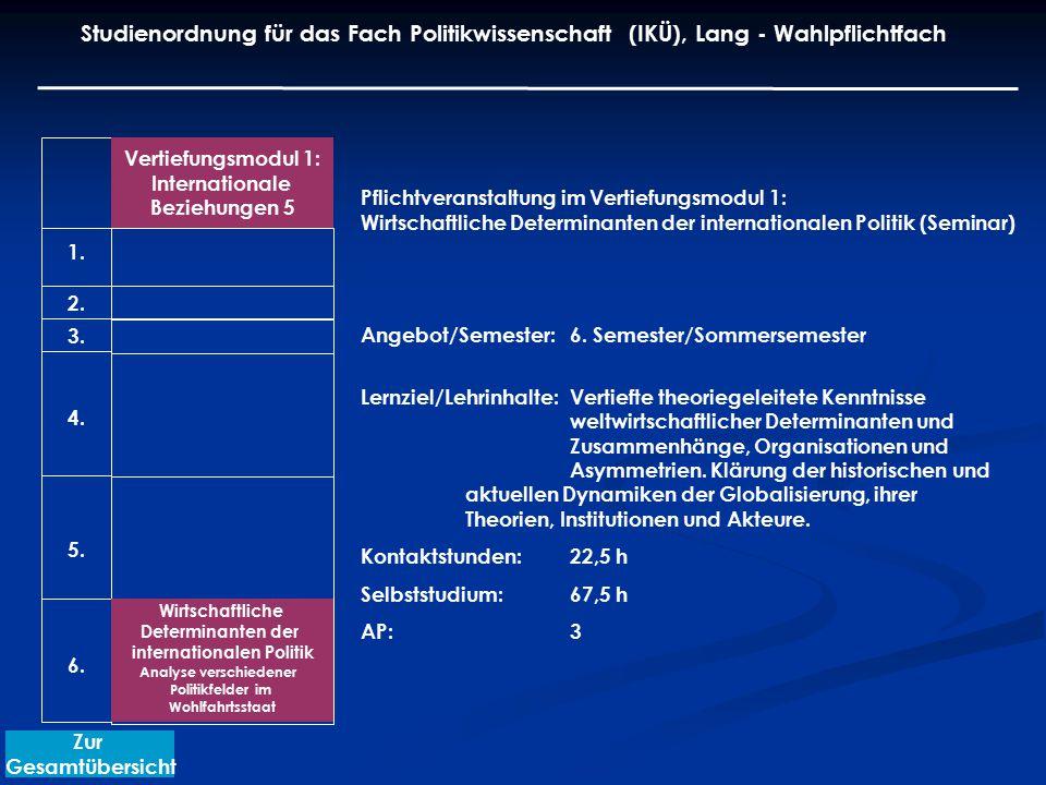 Vertiefungsmodul 1: Internationale Beziehungen 5 Analyse verschiedener Politikfelder im Wohlfahrtsstaat Zur Gesamtübersicht 1. 4. 5. 6. 3. 2. Wirtscha