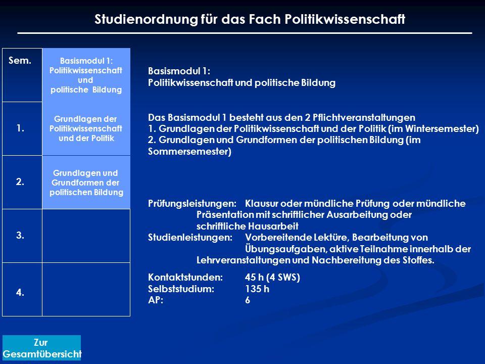 Studienordnung für das Fach Politikwissenschaft mit Sachunterricht Sem.