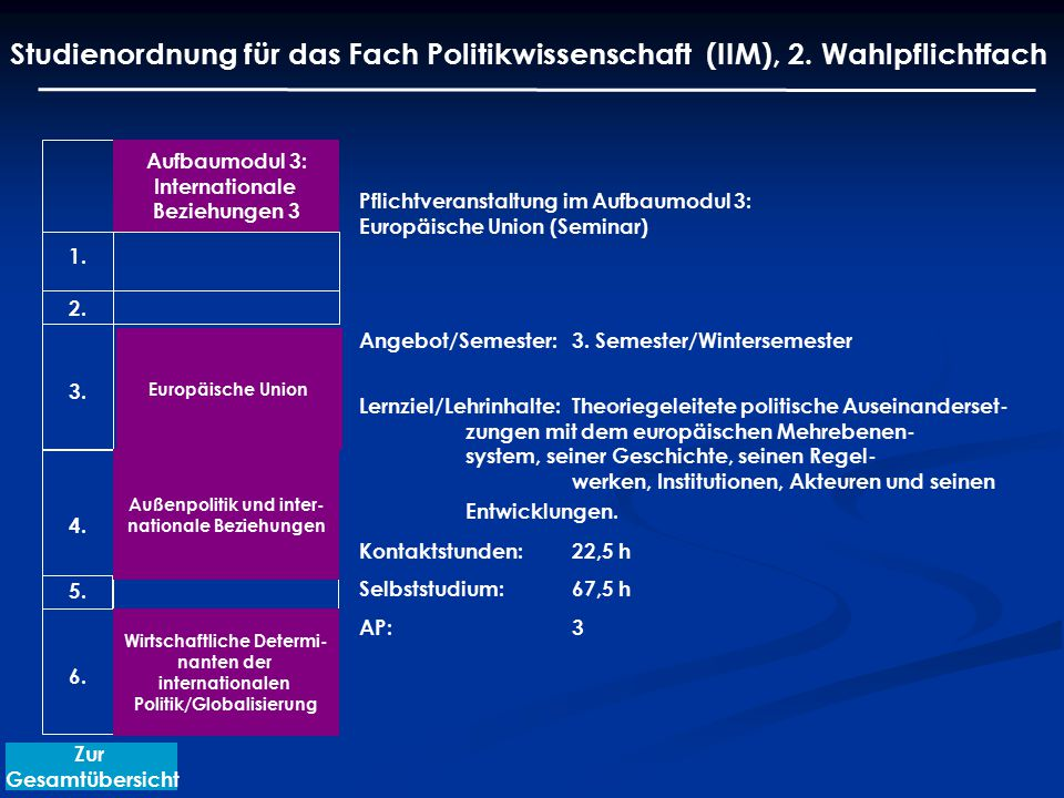 Zur Gesamtübersicht Pflichtveranstaltung im Aufbaumodul 3: Europäische Union (Seminar) Angebot/Semester: 3. Semester/Wintersemester Lernziel/Lehrinhal