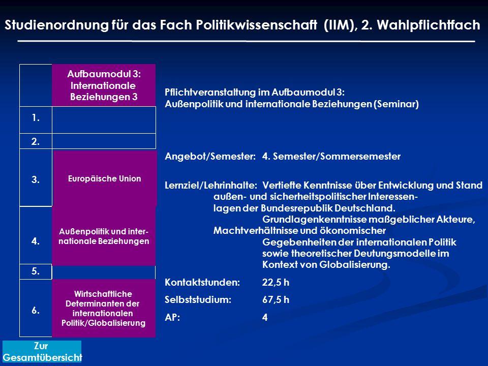 Zur Gesamtübersicht Pflichtveranstaltung im Aufbaumodul 3: Außenpolitik und internationale Beziehungen (Seminar) Angebot/Semester: 4.